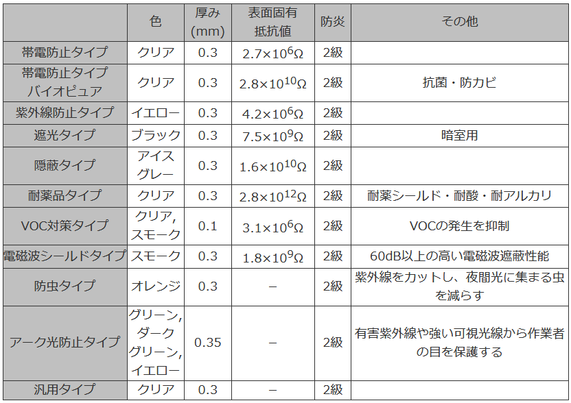 Screenshot_2020-05-15 『GAクリーンブース』(2)